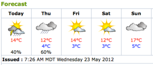 Environment Canada Weather Forecast for Cranbrook & Area