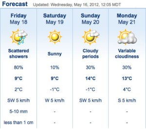 Weather Forecast - May 16, 2012