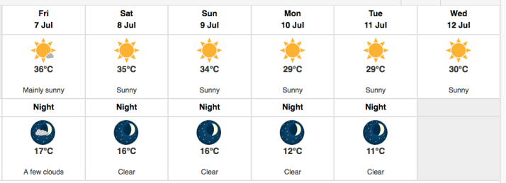 Cranbrook BC Weather Forecast