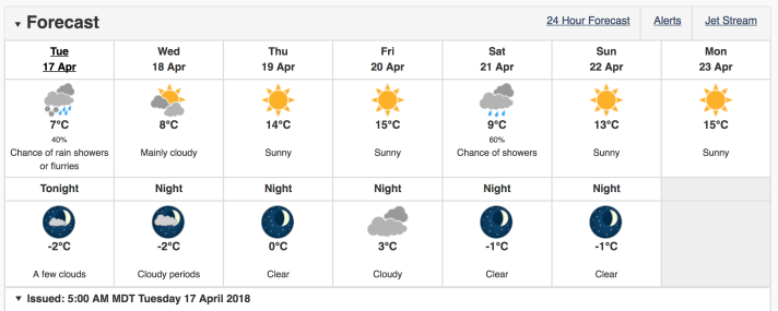 Cranbrook BC, Weather Forecast from Env. Canada