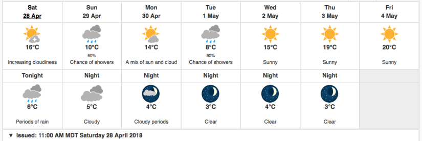Current Cranbrook Environment Canada Weather Forecast