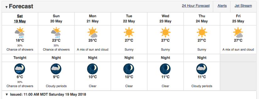 Cranbrook Environment Canada Weather Forecast - May 19, 2018